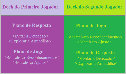 tabela-planosdejogo