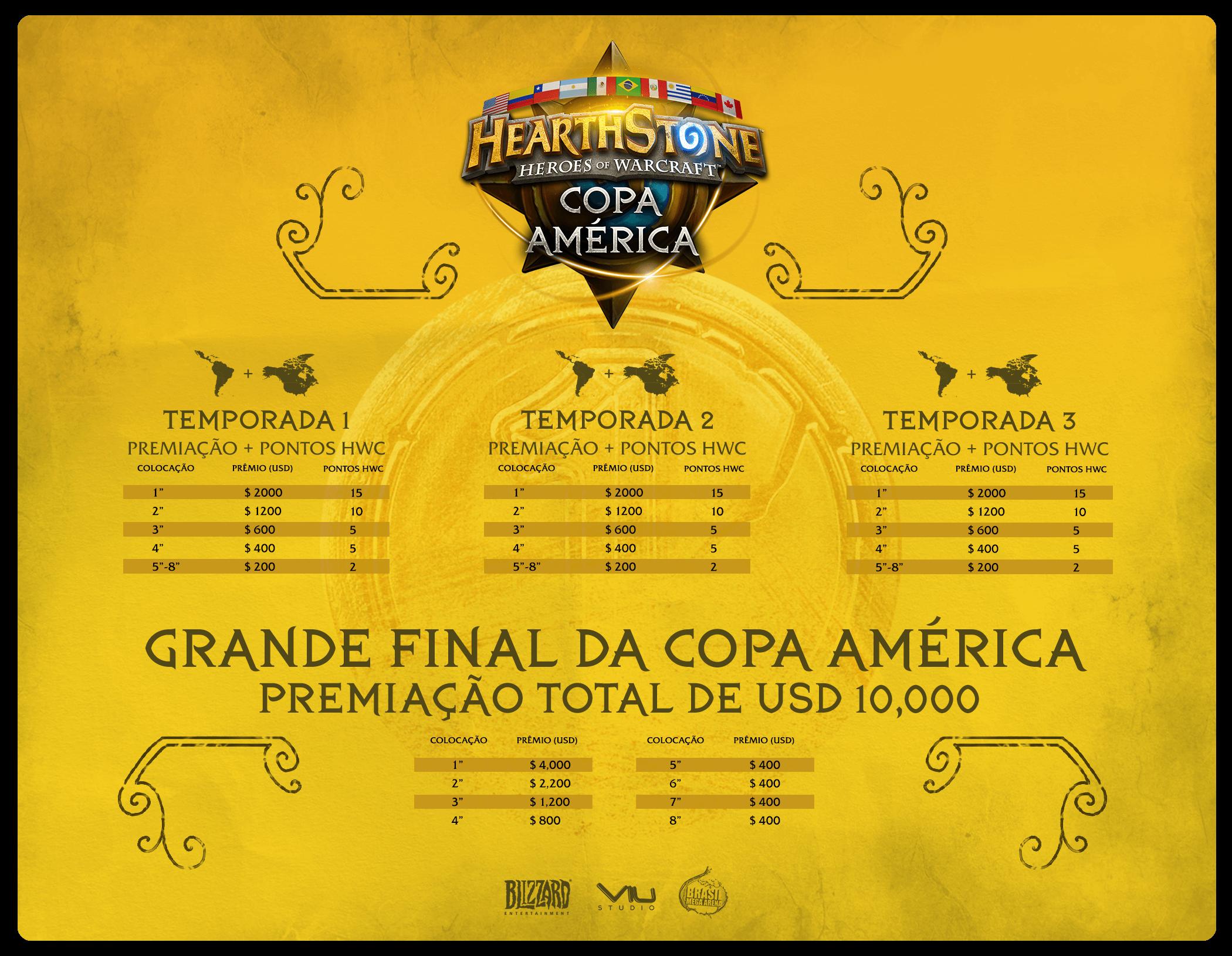 copa américa 2016.1