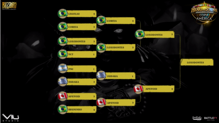 bracket-final-copa-america-hearthstone-2016