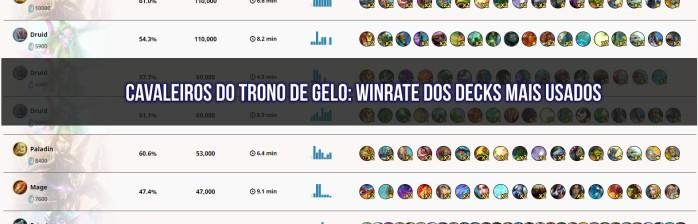 Cavaleiros do Trono de Gelo: Winrate dos decks mais usados